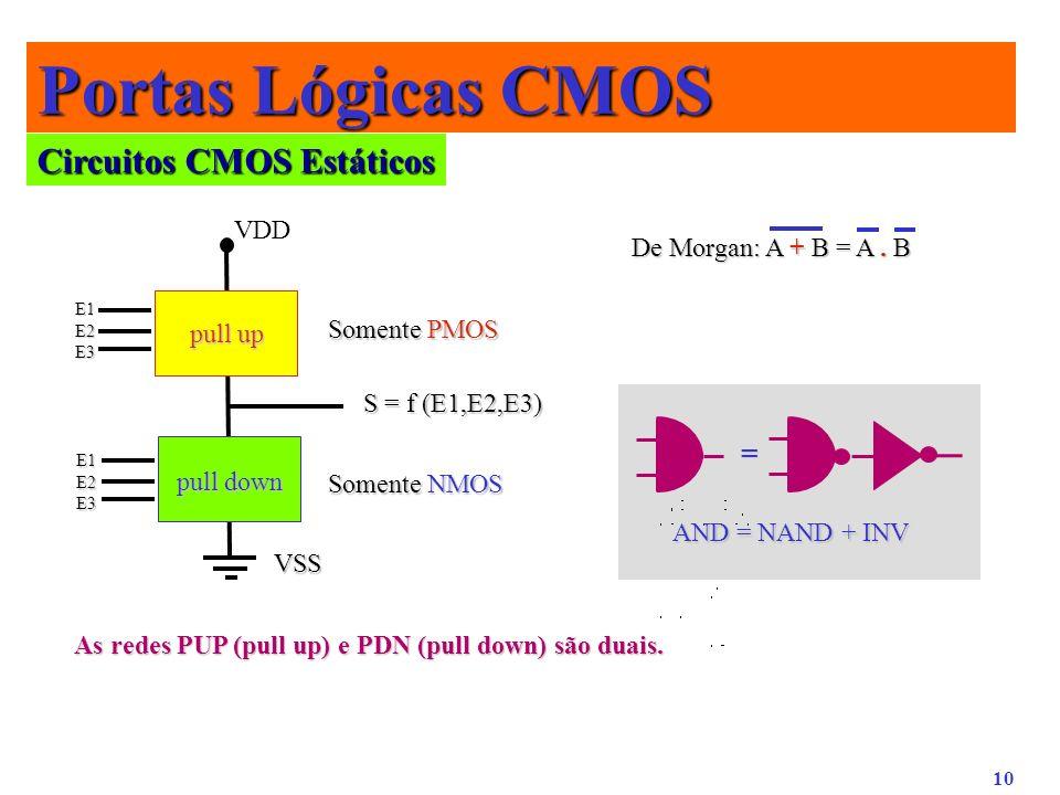 10 Portas Lógicas CMOS Circuitos CMOS Estáticos E1E2E3 E1E2E3 VDD VSS S = f (E1,E2,E3) Somente PMOS Somente NMOS pull up pull down As redes PUP (pull