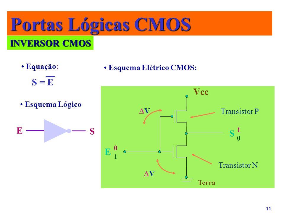 11 INVERSOR CMOS Equação: S = E E S Esquema Elétrico CMOS: Transistor P Transistor N Terra V V E Vcc S 0101 1010 Esquema Lógico Portas Lógicas CMOS