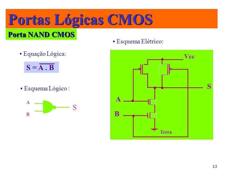 12 Porta NAND CMOS Equação Lógica: ABAB Esquema Lógico : Esquema Elétrico: S Vcc Terra A B S = A. B S Portas Lógicas CMOS