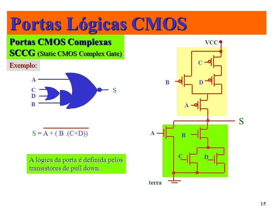 15 Portas CMOS Complexas SCCG (Static CMOS Complex Gate) Portas Lógicas CMOS S terra B VCC A D B A C C D S = A + ( B.(C+D)) A B CDCD S Exemplo: A lógi