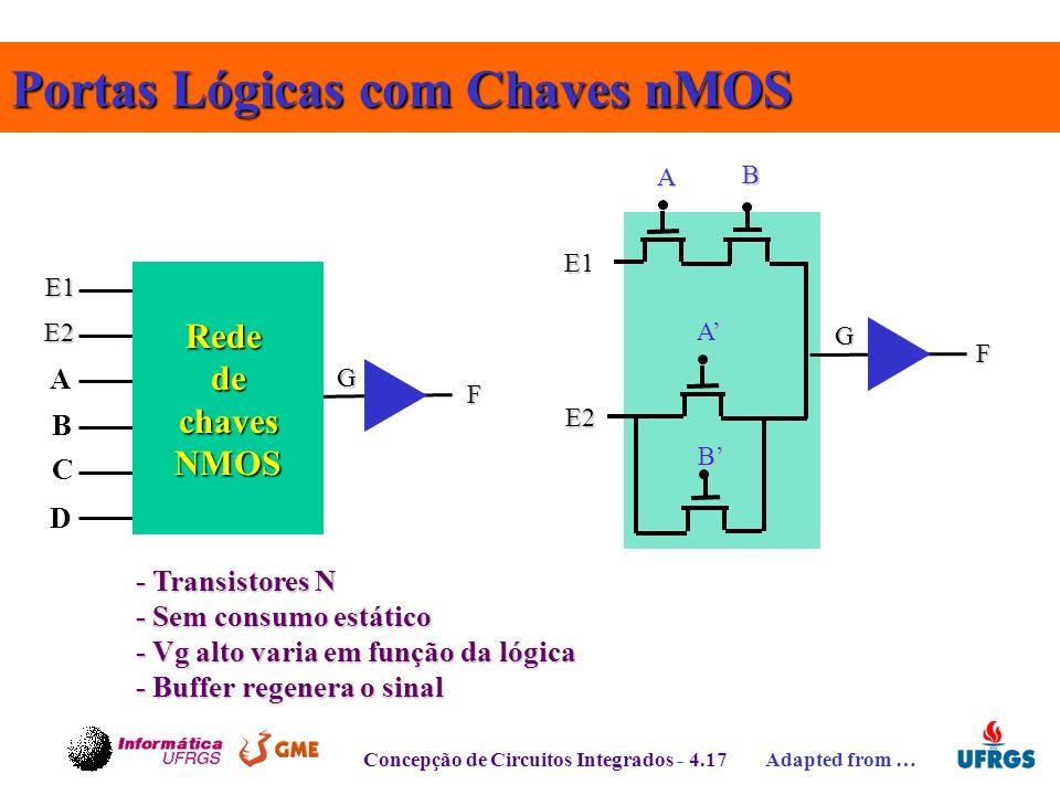 Concepção de Circuitos Integrados - 4.17 Adapted from … E1 F A B E2 F A B Portas Lógicas com Chaves nMOS RededechavesNMOS E1 E2 A B C D - Transistores