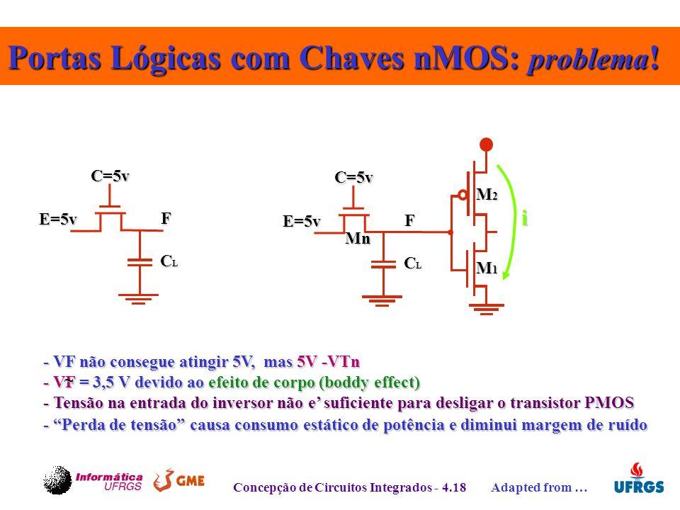 Concepção de Circuitos Integrados - 4.18 Adapted from … E=5v C=5v CLCLCLCL F E=5v C=5v CLCLCLCL F Mn M1M1M1M1 M2M2M2M2 - VF não consegue atingir 5V, m