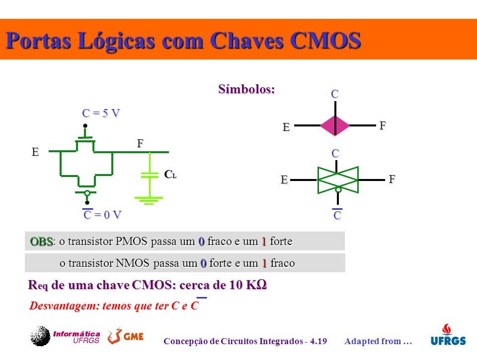 Concepção de Circuitos Integrados - 4.19 Adapted from … E F C = 5 V C = 0 V CLCLCLCL OBS: o transistor PMOS passa um 0 fraco e um 1 forte o transistor