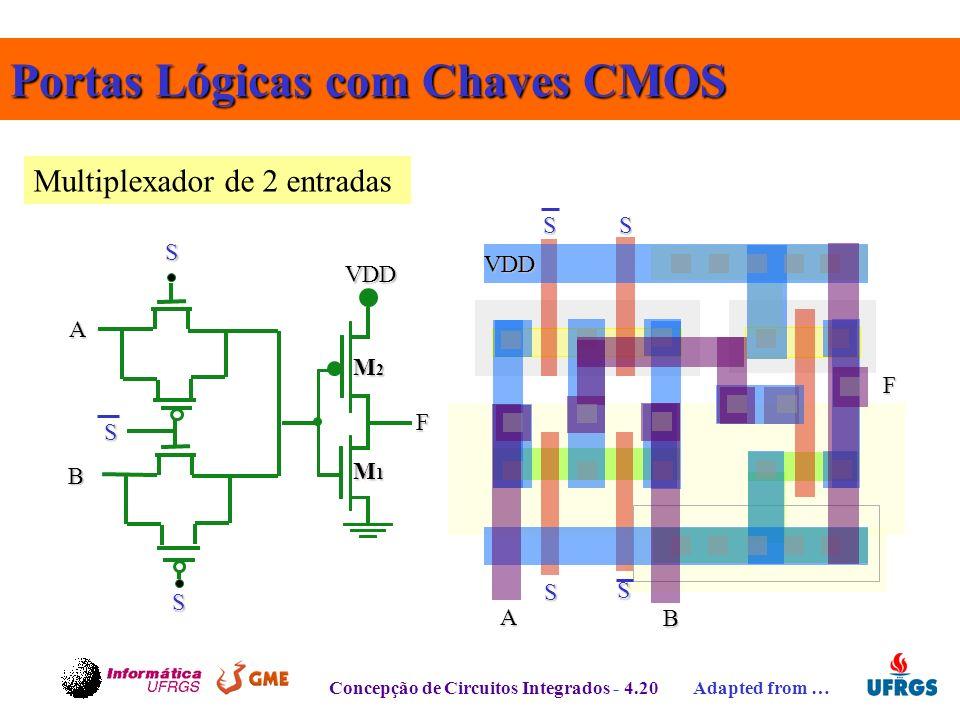 Concepção de Circuitos Integrados - 4.20 Adapted from … A S S B VDD S M1M1M1M1 M2M2M2M2 Multiplexador de 2 entradas A B SS S S F F VDD Portas Lógicas