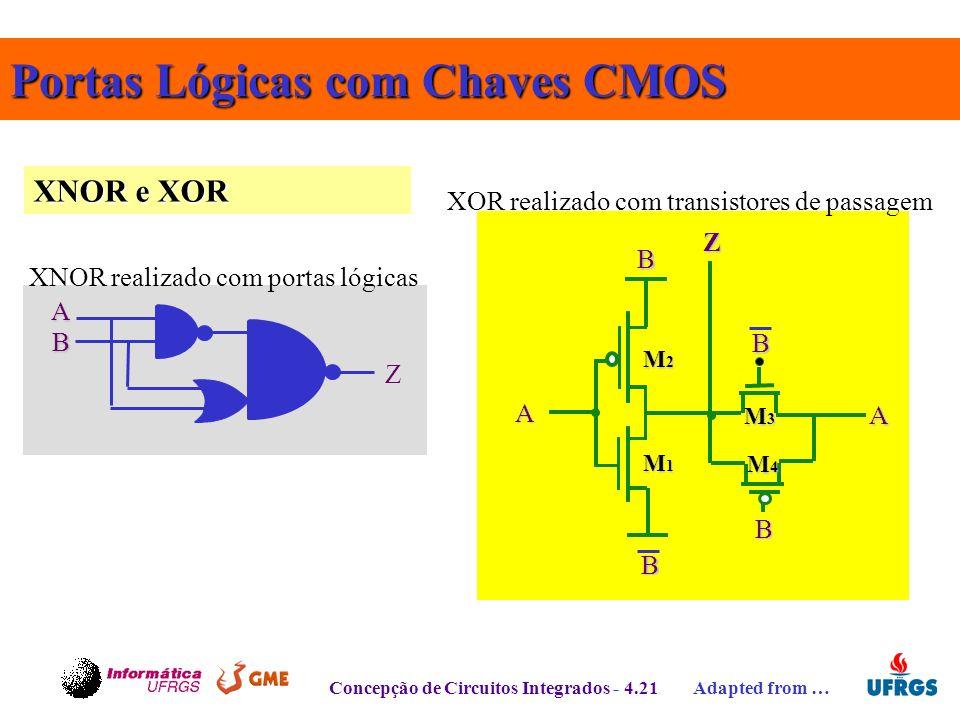 Concepção de Circuitos Integrados - 4.21 Adapted from … XNOR e XOR A B Z A B Z B B B M1M1M1M1 M2M2M2M2 M4M4M4M4 M3M3M3M3 A XNOR realizado com portas l