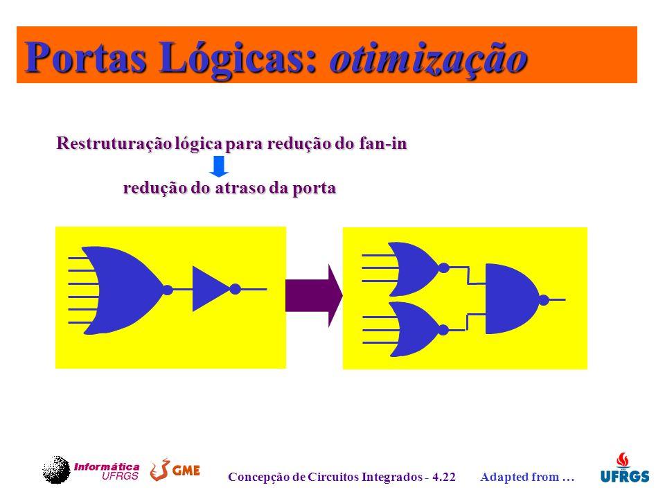 Concepção de Circuitos Integrados - 4.22 Adapted from … Portas Lógicas: otimização Restruturação lógica para redução do fan-in redução do atraso da po