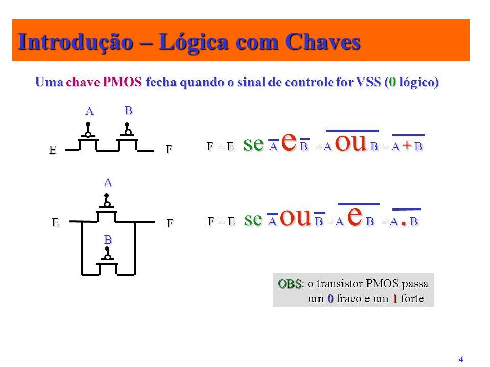 4 Uma chave PMOS fecha quando o sinal de controle for VSS (0 lógico) E F A B F = E se A e B = A ou B = A + B E F A B F = E se A ou B = A e B = A. B OB