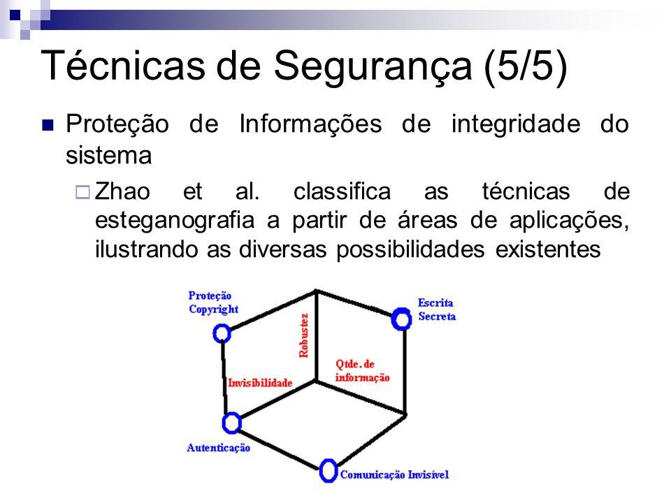 Proteção de Informações de integridade do sistema Zhao et al. classifica as técnicas de esteganografia a partir de áreas de aplicações, ilustrando as