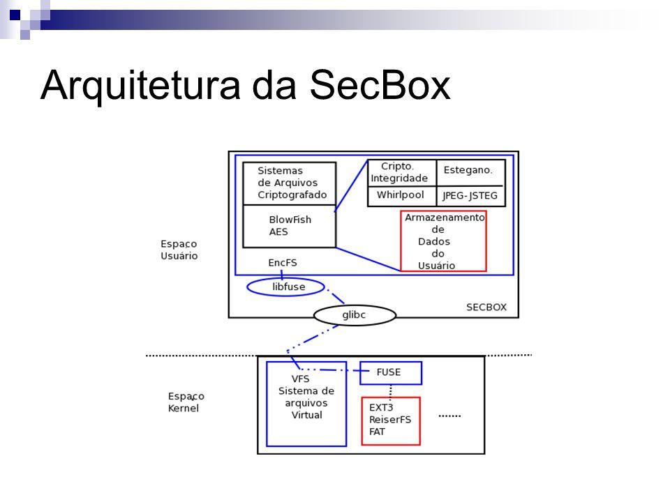 Arquitetura da SecBox