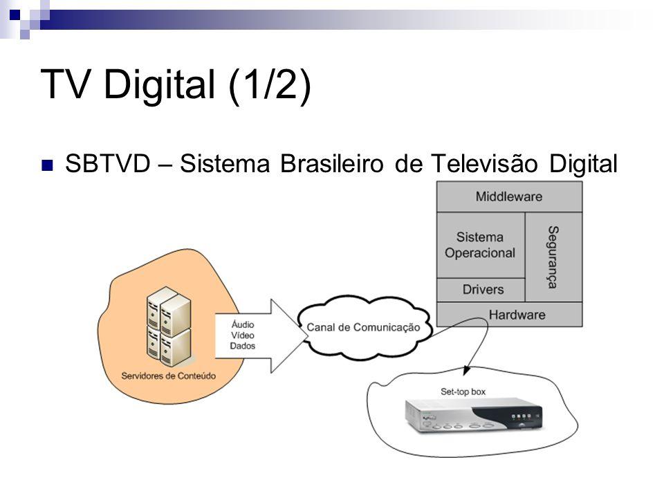 TV Digital (2/2) SBTVD – Vários cenários Discussão sobre os requisitos funcionais dos set-top boxes Cenário utilizado: Capacidade de obter conteúdo multimídia e interatividade em aplicações.