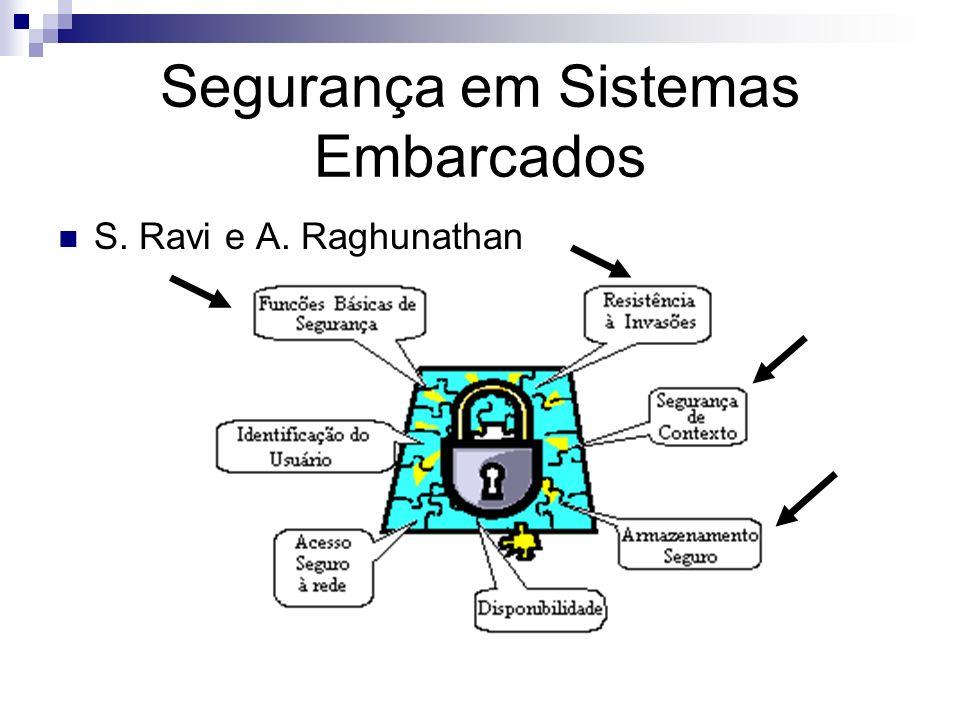 Segurança em Sistemas Embarcados S. Ravi e A. Raghunathan