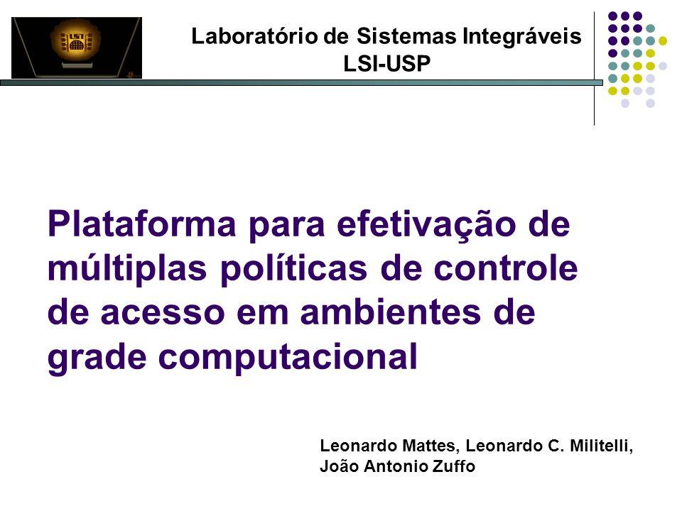 Plataforma para efetivação de múltiplas políticas de controle de acesso em ambientes de grade computacional Leonardo Mattes, Leonardo C. Militelli, Jo