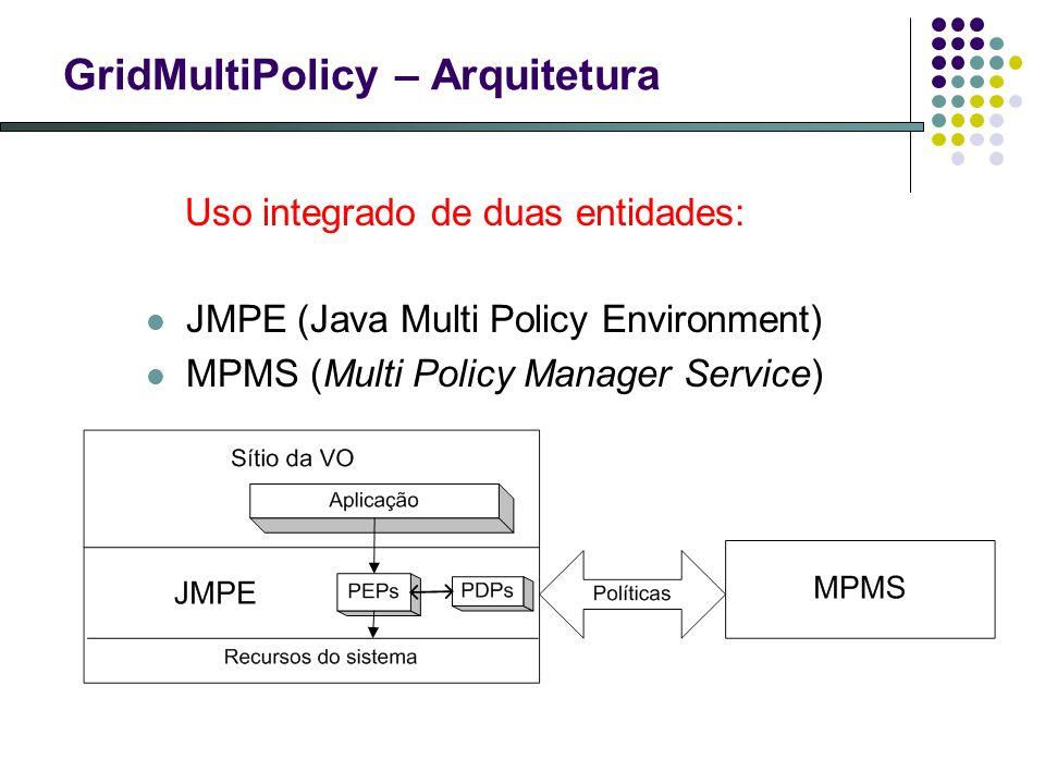 GridMultiPolicy – Arquitetura JMPE (Java Multi Policy Environment) MPMS (Multi Policy Manager Service) Uso integrado de duas entidades:
