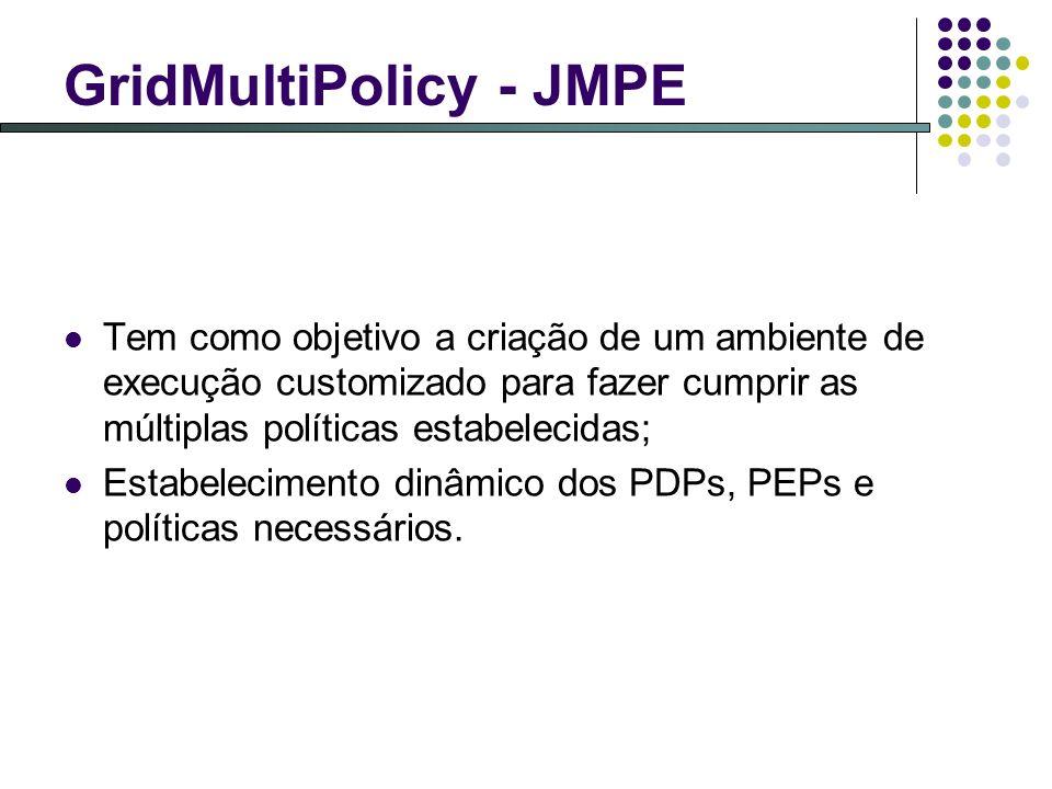 GridMultiPolicy - JMPE Tem como objetivo a criação de um ambiente de execução customizado para fazer cumprir as múltiplas políticas estabelecidas; Estabelecimento dinâmico dos PDPs, PEPs e políticas necessários.