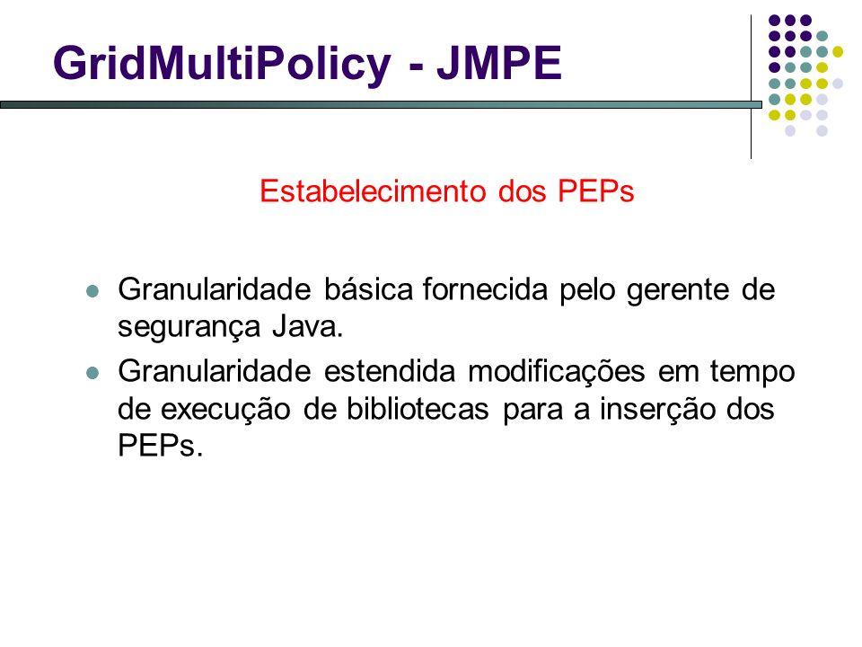 GridMultiPolicy - JMPE Estabelecimento dos PEPs Granularidade básica fornecida pelo gerente de segurança Java. Granularidade estendida modificações em