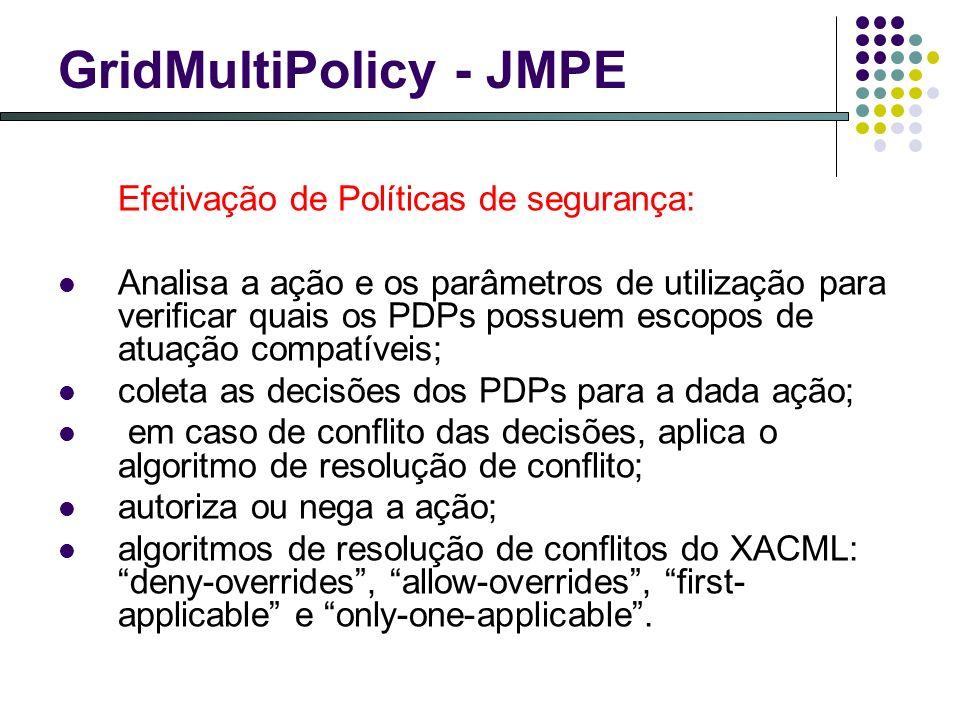 Efetivação de Políticas de segurança: Analisa a ação e os parâmetros de utilização para verificar quais os PDPs possuem escopos de atuação compatíveis