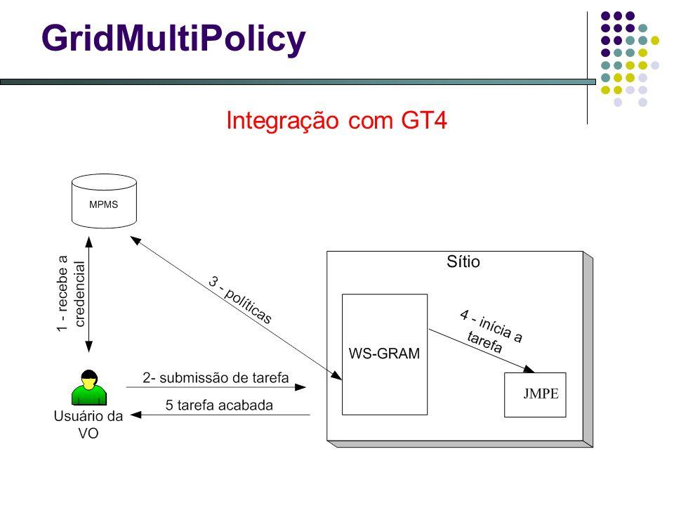 GridMultiPolicy Integração com GT4