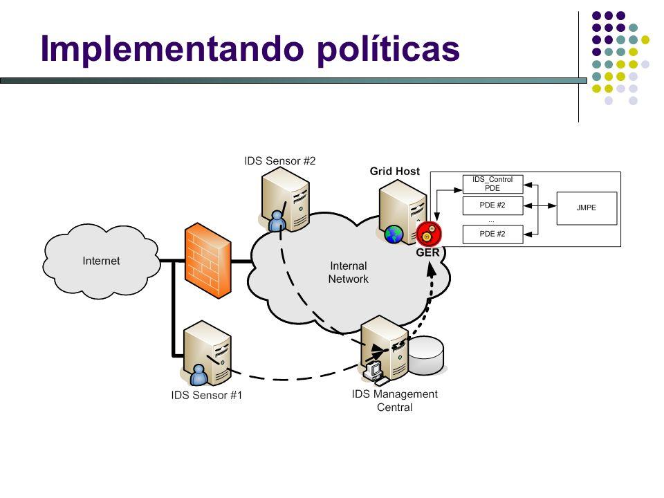 Implementando políticas