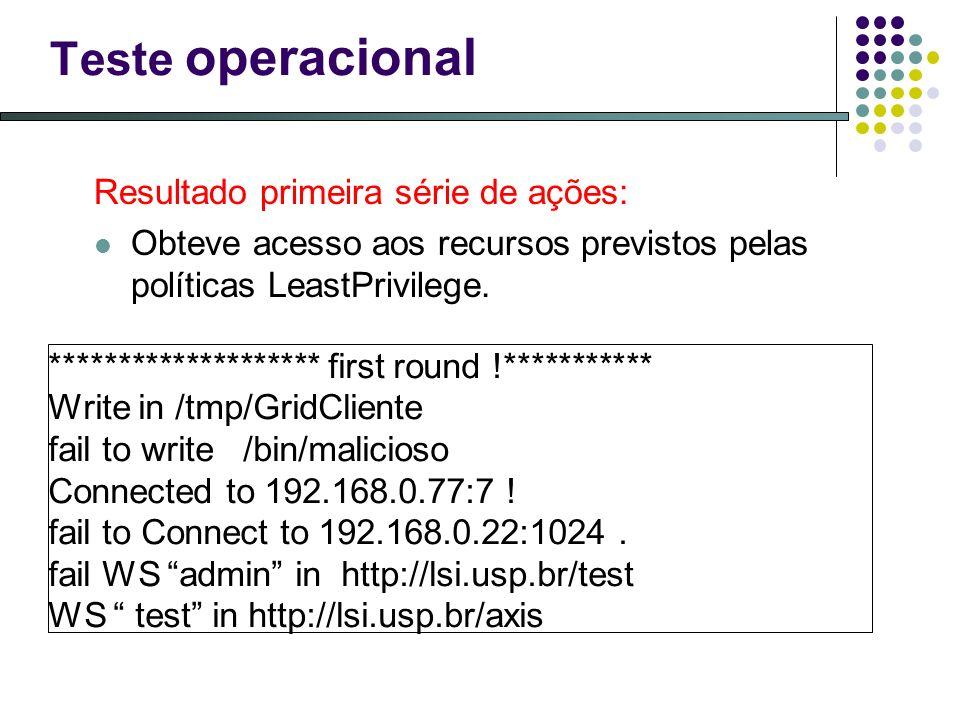 Teste operacional Resultado primeira série de ações: Obteve acesso aos recursos previstos pelas políticas LeastPrivilege. ******************** first r