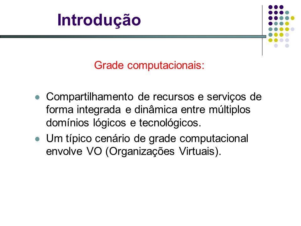 Grade computacionais: Compartilhamento de recursos e serviços de forma integrada e dinâmica entre múltiplos domínios lógicos e tecnológicos. Um típico
