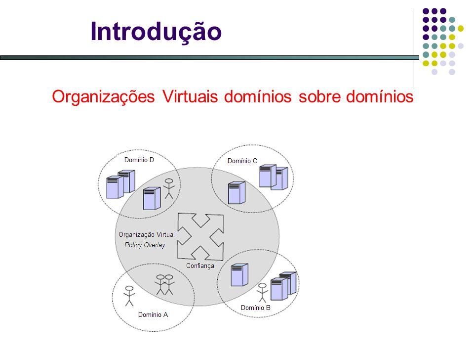Ao oferecer maior integração e flexibilidade entre domínios heterogêneos, grades computacionais aumentam também a possibilidade de riscos e vulnerabilidade.