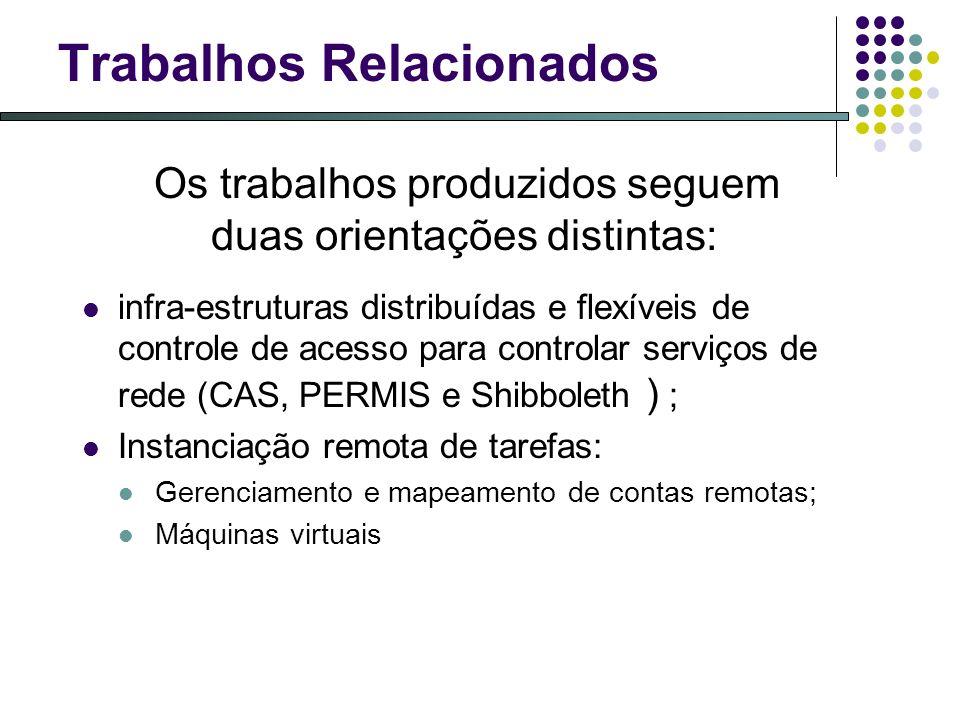 Trabalhos Relacionados infra-estruturas distribuídas e flexíveis de controle de acesso para controlar serviços de rede (CAS, PERMIS e Shibboleth ) ; I