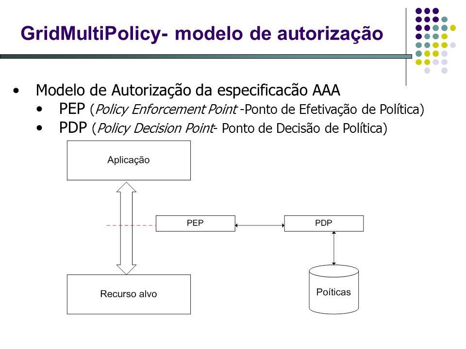 GridMultiPolicy- modelo de autorização Modelo de Autorização da especificacão AAA PEP (Policy Enforcement Point -Ponto de Efetivação de Política) PDP (Policy Decision Point- Ponto de Decisão de Política)