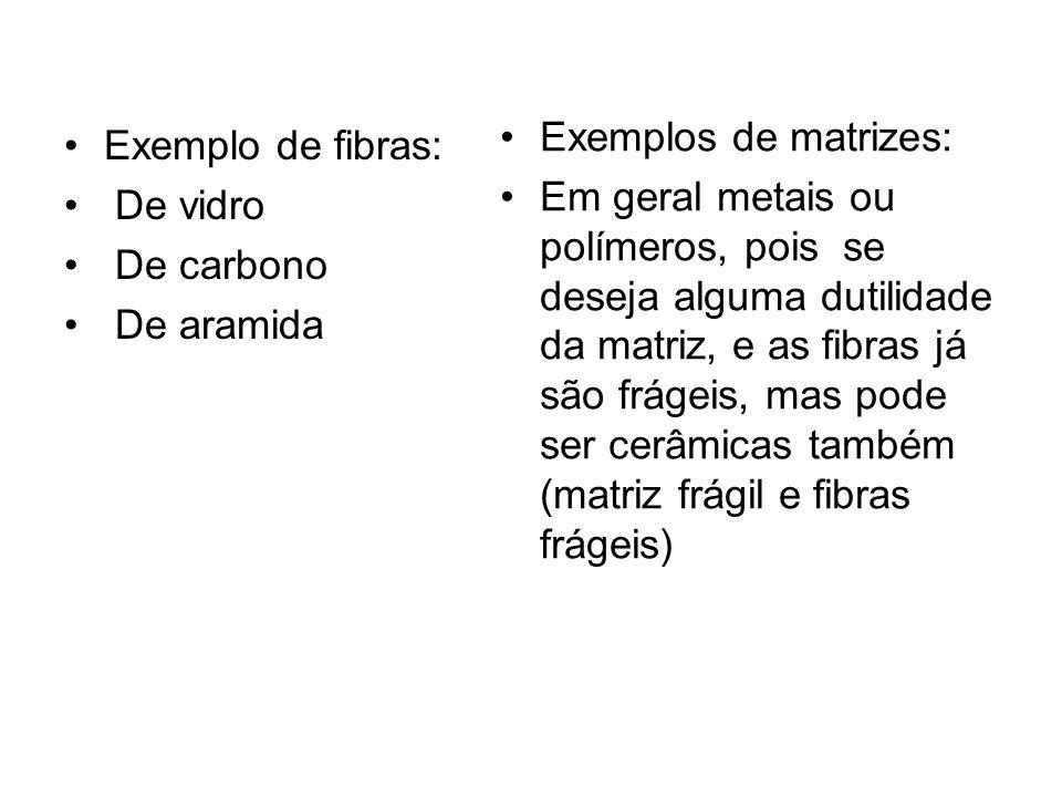 Exemplo de fibras: De vidro De carbono De aramida Exemplos de matrizes: Em geral metais ou polímeros, pois se deseja alguma dutilidade da matriz, e as