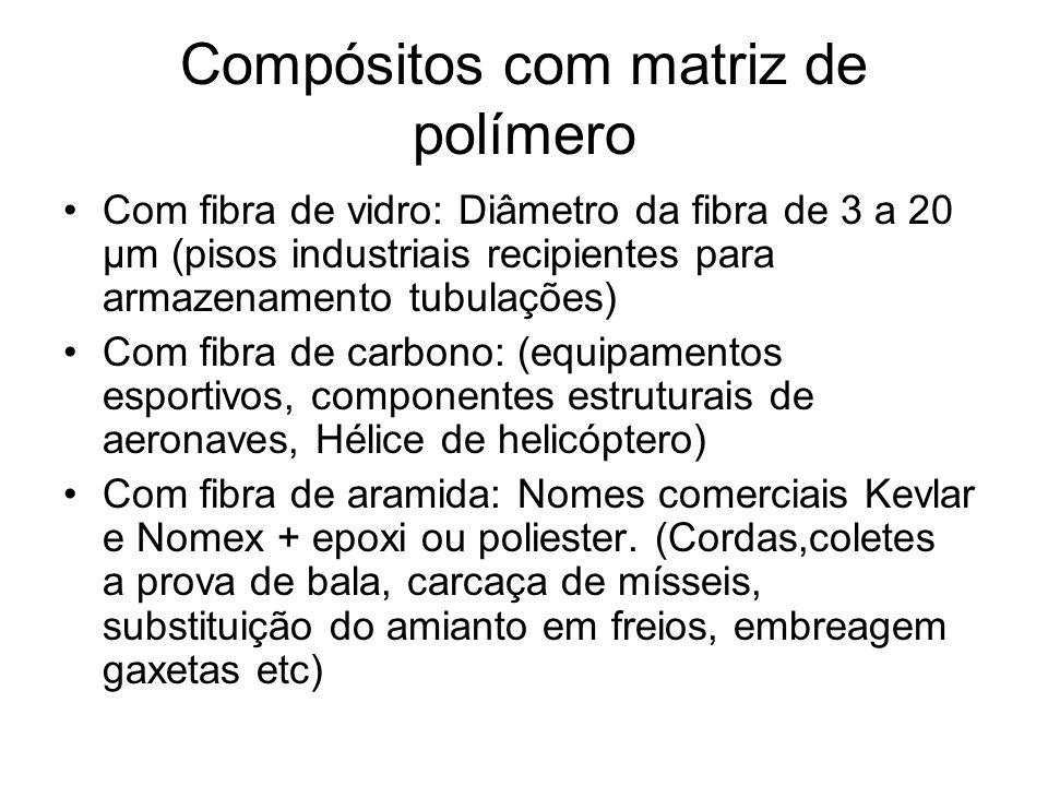 Compósitos com matriz de polímero Com fibra de vidro: Diâmetro da fibra de 3 a 20 μm (pisos industriais recipientes para armazenamento tubulações) Com