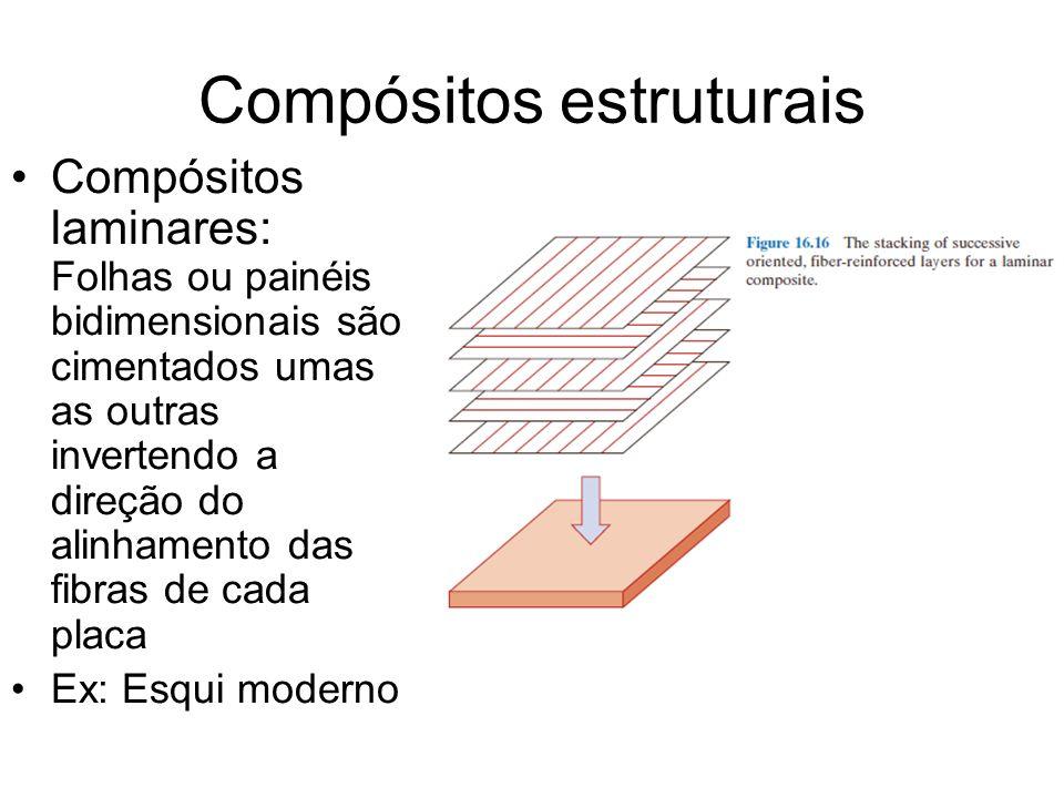 Compósitos estruturais Compósitos laminares: Folhas ou painéis bidimensionais são cimentados umas as outras invertendo a direção do alinhamento das fi