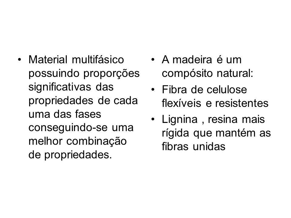 Material multifásico possuindo proporções significativas das propriedades de cada uma das fases conseguindo-se uma melhor combinação de propriedades.