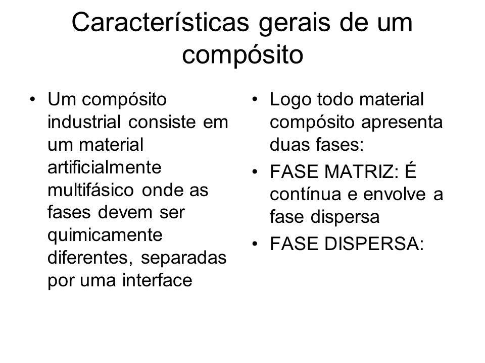 Características gerais de um compósito Um compósito industrial consiste em um material artificialmente multifásico onde as fases devem ser quimicament
