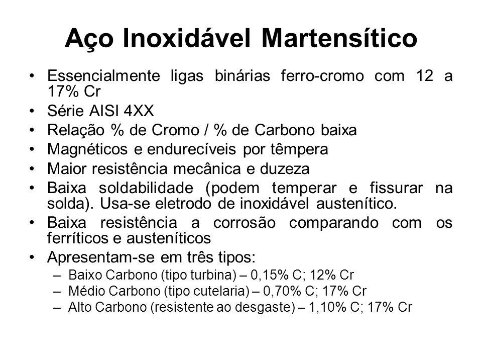 Aço Inoxidável Martensítico Essencialmente ligas binárias ferro-cromo com 12 a 17% Cr Série AISI 4XX Relação % de Cromo / % de Carbono baixa Magnéticos e endurecíveis por têmpera Maior resistência mecânica e duzeza Baixa soldabilidade (podem temperar e fissurar na solda).
