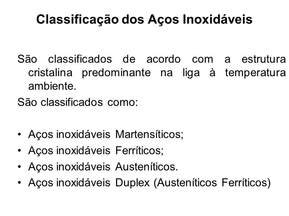 Classificação dos Aços Inoxidáveis São classificados de acordo com a estrutura cristalina predominante na liga à temperatura ambiente.