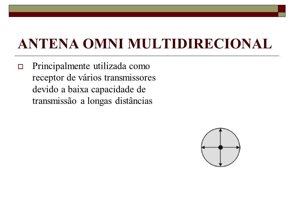 ANTENA OMNI MULTIDIRECIONAL Principalmente utilizada como receptor de vários transmissores devido a baixa capacidade de transmissão a longas distância