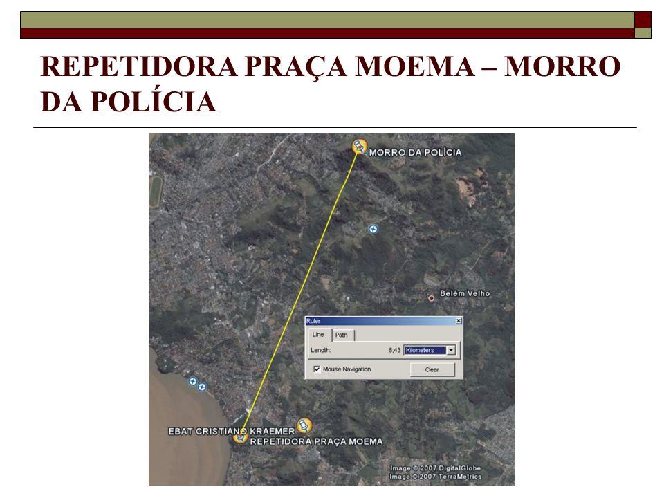 REPETIDORA PRAÇA MOEMA – MORRO DA POLÍCIA
