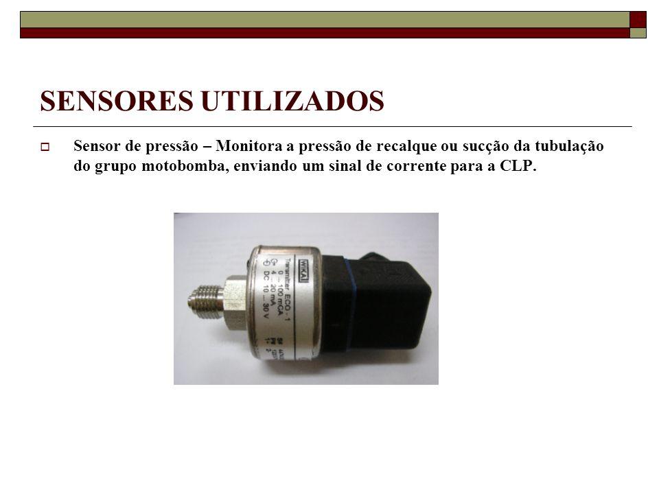 SENSORES UTILIZADOS Sensor de pressão – Monitora a pressão de recalque ou sucção da tubulação do grupo motobomba, enviando um sinal de corrente para a
