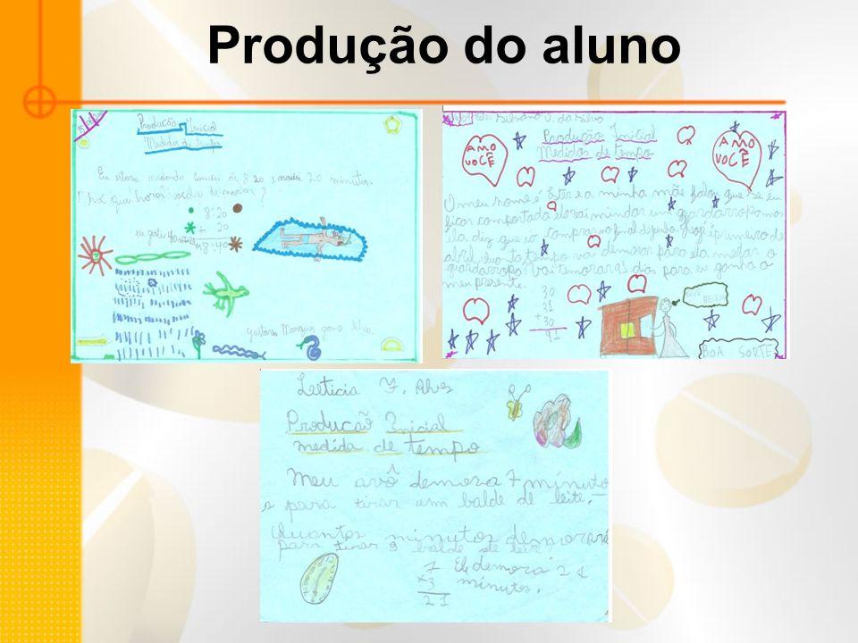 Coordenação pedagógica Modulo II planejamento juntamente com o professor das atividades a serem desenvolvidas.