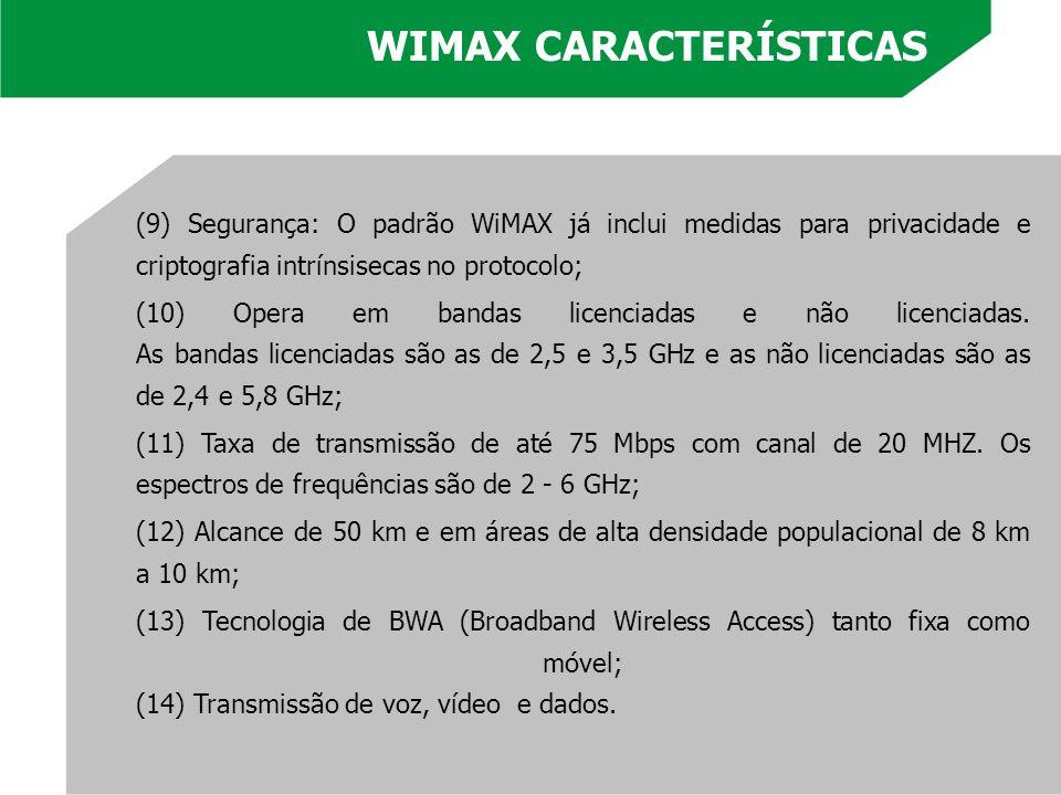 (9) Segurança: O padrão WiMAX já inclui medidas para privacidade e criptografia intrínsisecas no protocolo; (10) Opera em bandas licenciadas e não lic