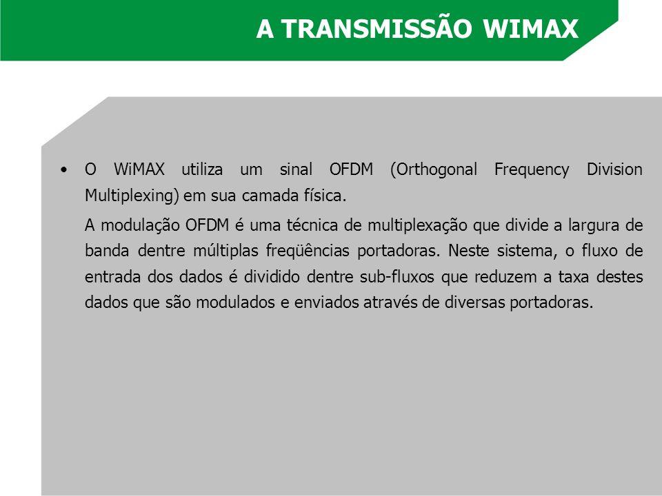 O WiMAX utiliza um sinal OFDM (Orthogonal Frequency Division Multiplexing) em sua camada física. A modulação OFDM é uma técnica de multiplexação que d