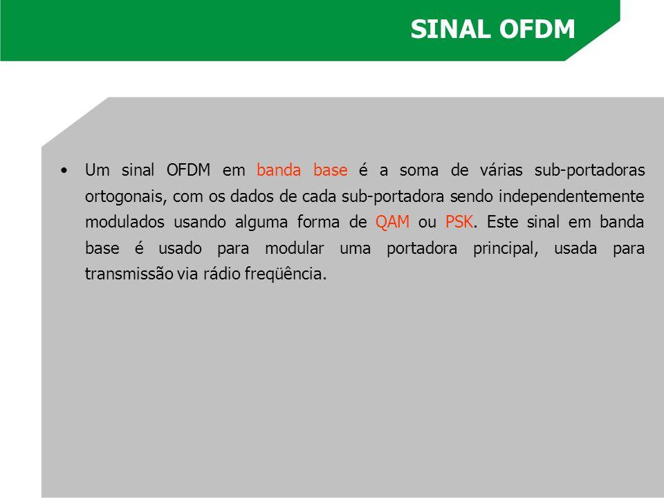 Um sinal OFDM em banda base é a soma de várias sub-portadoras ortogonais, com os dados de cada sub-portadora sendo independentemente modulados usando