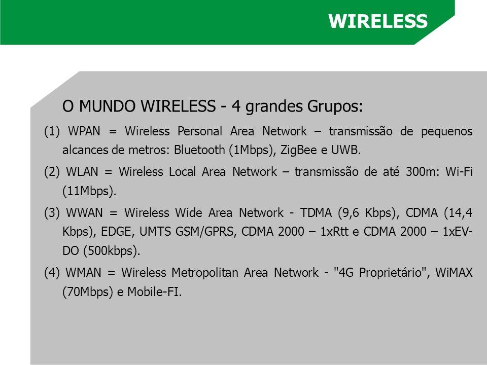 WIRELESS O MUNDO WIRELESS - 4 grandes Grupos: (1) WPAN = Wireless Personal Area Network – transmissão de pequenos alcances de metros: Bluetooth (1Mbps
