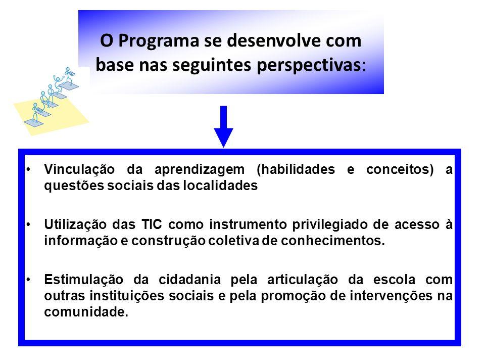O Programa se desenvolve com base nas seguintes perspectivas: Vinculação da aprendizagem (habilidades e conceitos) a questões sociais das localidades