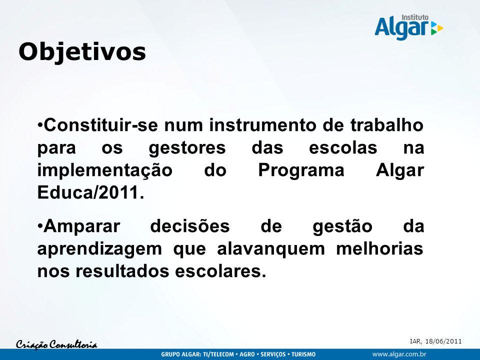 IAR, 18/06/2011 Criação Consultoria Objetivos Constituir-se num instrumento de trabalho para os gestores das escolas na implementação do Programa Alga