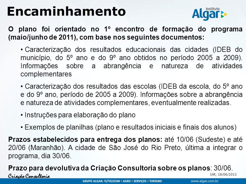 IAR, 18/06/2011 Criação Consultoria Encaminhamento O plano foi orientado no 1º encontro de formação do programa (maio/junho de 2011), com base nos seg