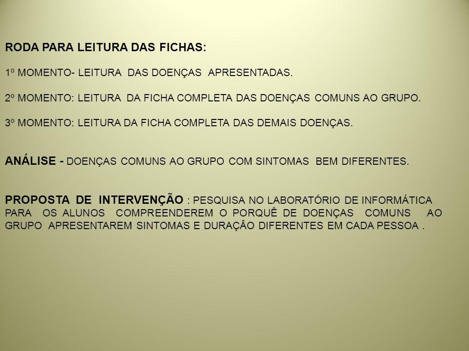 TRABALHO DESENVOLVIDO PELA CP NO ÂMBITO DO PROGRAMA LEITURA CONJUNTA DO PROJETO TEMÁTICO (CP E PROFESSORA), *ORGANIZAÇÃO DE UM CRONOGRAMA PRÉVIO DE EXECUÇÃO DAS ATIVIDADES E DISCUSSÃO DAS MESMAS, PROCURANDO SANAR DÚVIDAS.