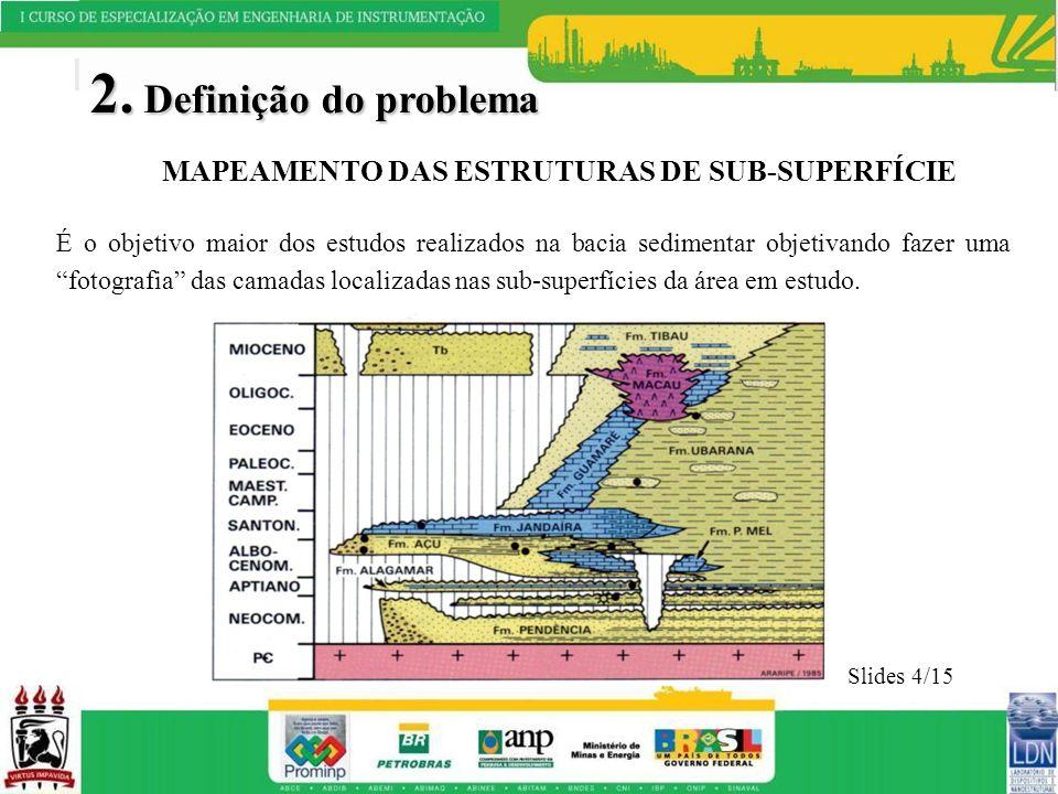 2. Definição do problema MAPEAMENTO DAS ESTRUTURAS DE SUB-SUPERFÍCIE É o objetivo maior dos estudos realizados na bacia sedimentar objetivando fazer u