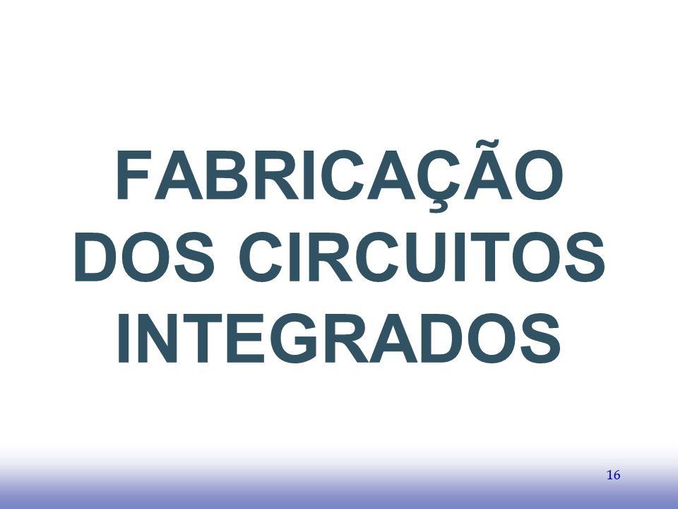 EE141 16 FABRICAÇÃO DOS CIRCUITOS INTEGRADOS 16