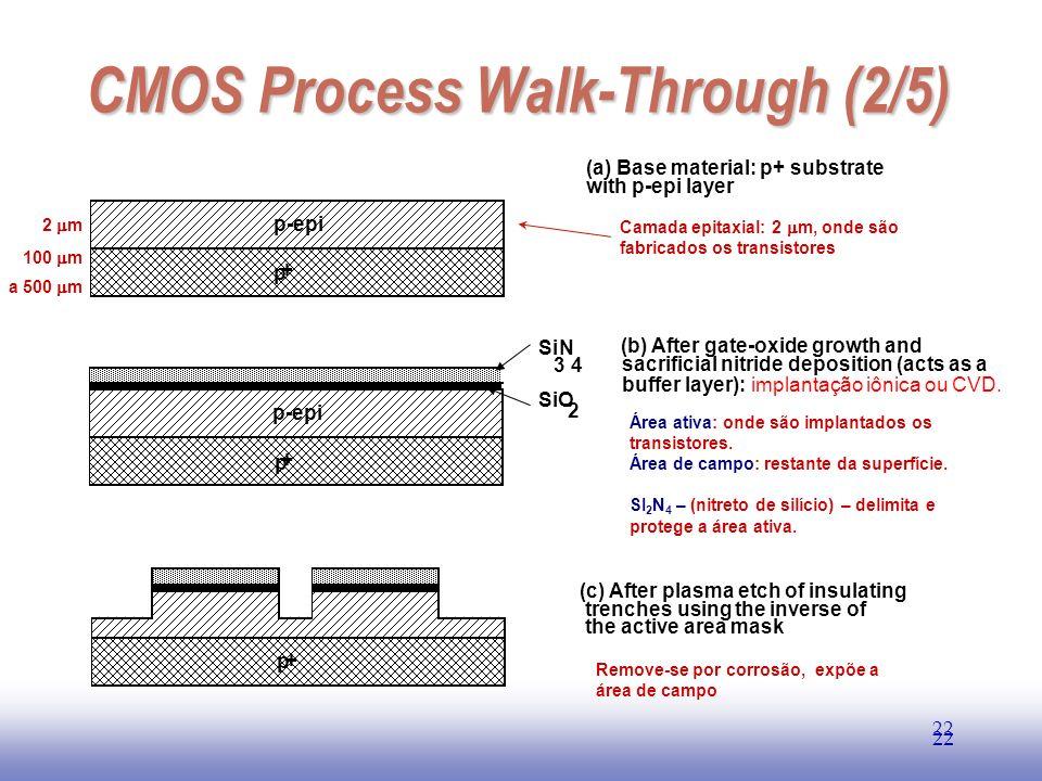 EE141 22 CMOS Process Walk-Through (2/5) 22 p + p-epi (a) Base material: p+ substrate with p-epi layer Camada epitaxial: 2 m, onde são fabricados os t