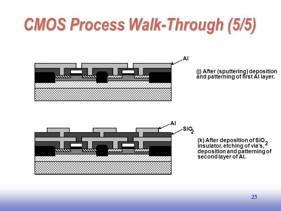EE141 25 CMOS Process Walk-Through (5/5) 25